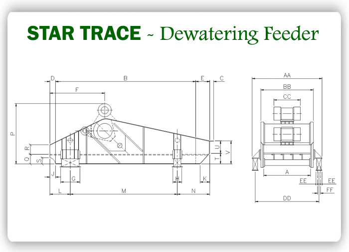 Dewatering Screen Specification